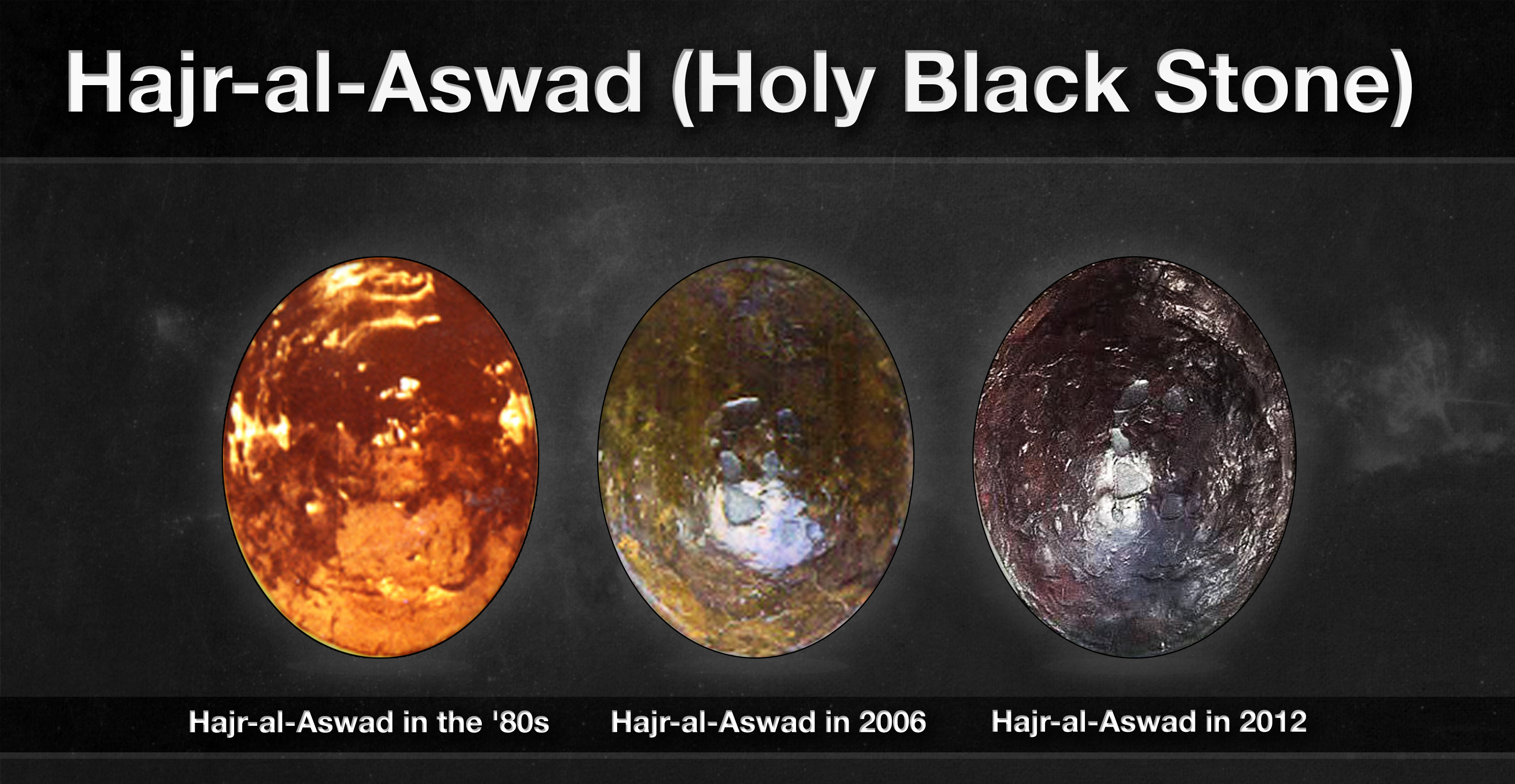 Hajr-al-Aswad: Then and Now (from 1980's-2012)